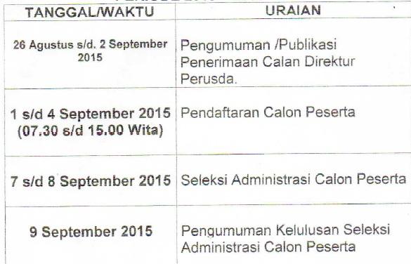 Lowongan CPNS, Info karir Non CPNS, Loker CPNS Jembrana