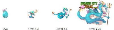 Dragão Poseidon - Informações