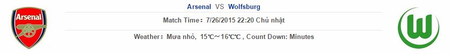 Arsenal vs Wolfsburg link vao 12bet