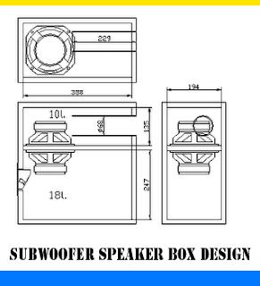 sound bar wiring diagram 2000 jeep wrangler sound bar wiring diagram wirdig speaker wire gauge chart furthermore 2000 jeep wrangler