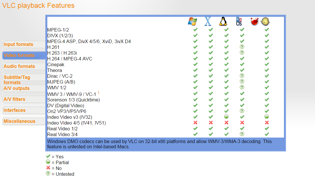 videos format vlc support