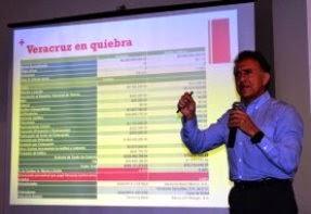 Veracruz sí está en quiebra, y los culpables deben ser castigados: Yunes Linares