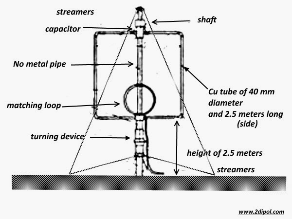 """Magnetic Loop"" for the low-frequency range"