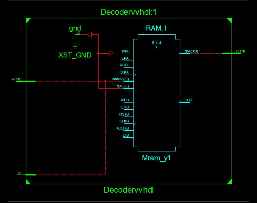 Std_logic_vector xilinx