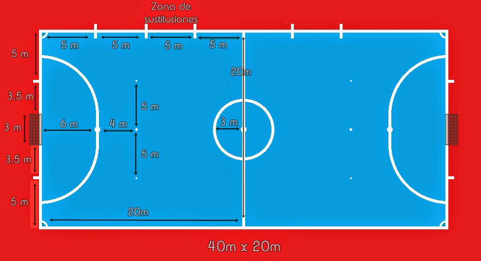 Aprende el f tbol sala nociones b sicas del f tbol sala for Pista de futbol sala medidas