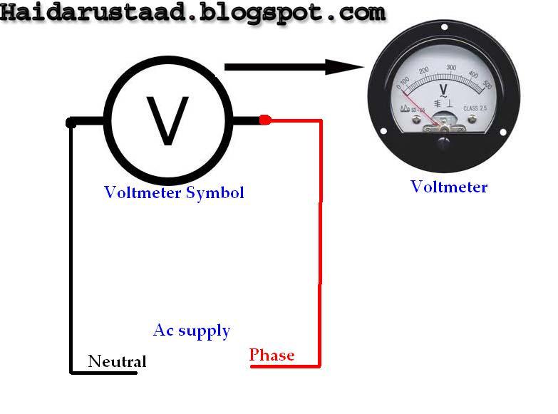 Symbol Voltmeter  Content  ClassConnect