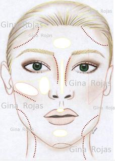dibujo de las Correcciones en el rostro