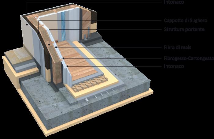 Sumisura sostenibilit casa passiva e legno casa in legno for Casa legno antisismica costo