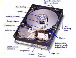Trick How To Improve Hard Disk