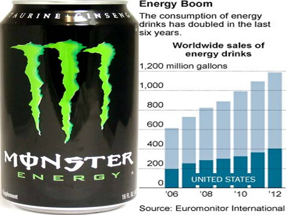 informative speech on energy drinks Energy drinks are popular non-alcoholic caffeinated beverages that are consumed globally learn the facts, get the latest, and find out more about what's in them.