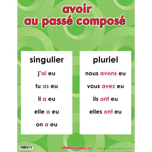 Verbe rencontrer en espagnol au passe compose