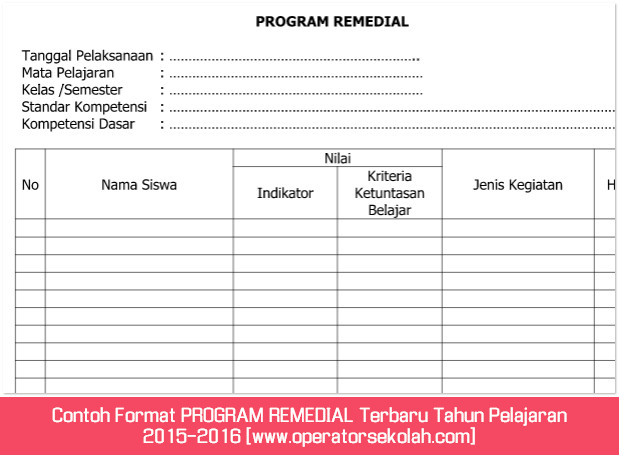 Contoh Format PROGRAM REMEDIAL Terbaru Tahun Pelajaran 2015-2016 [www.operatorsekolah.com]