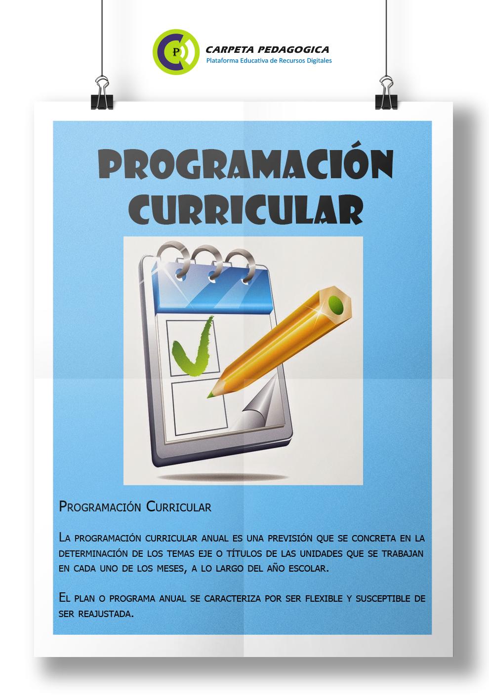 Carpeta pedagogica de inicial 2016 for Programa curricular de educacion inicial