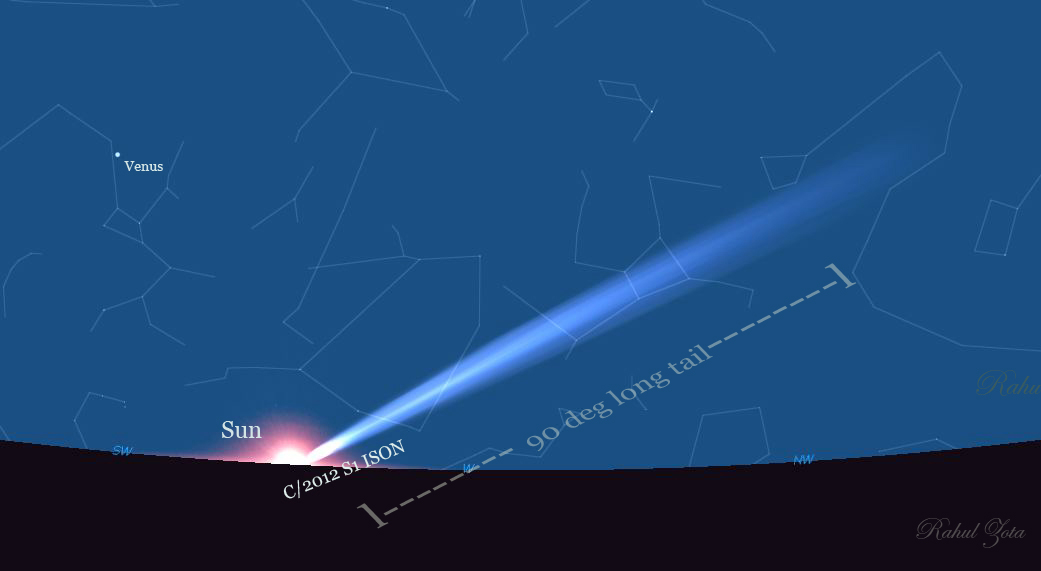 Starry Night Prediction of Comet C/2012 S1 ISON