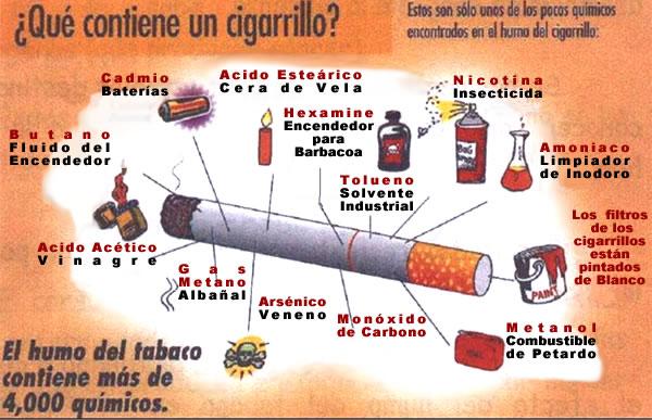 Imagenes De El Tabaco Que Contiene