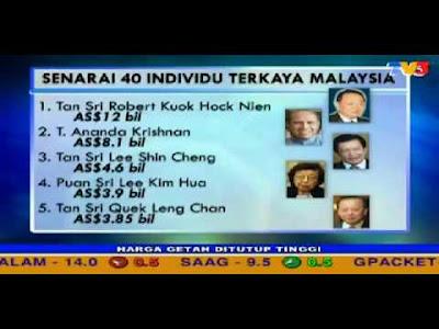 Sarawak mahupun kaum kerabatnya sebagai orang terkaya di Malaysia