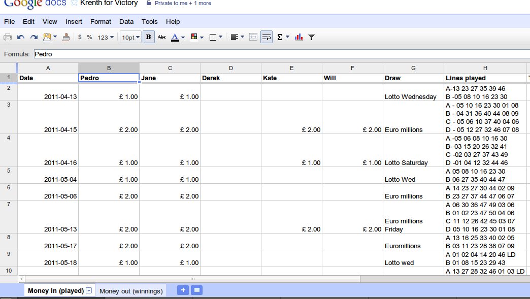 Diary Of A Lottery Syndicate Manager Lottery Syndicate Spreadsheets