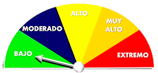 Nivel de alerta local de riesgo de incendios forestal e interfaz