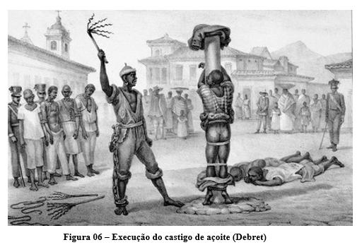 Negros Escravisados por Debret