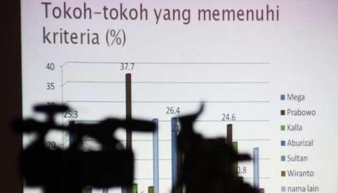 kB · jpeg, Ramalan Terbaru Presiden Indonesia 2014 Prediksi Ciri Ciri