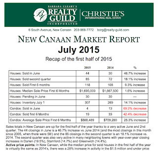 Sign Up for the Monthly Market Report