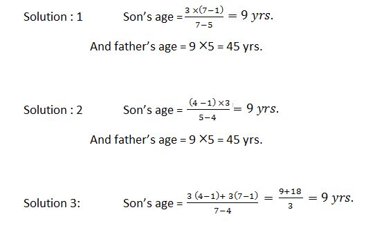problems based on ages