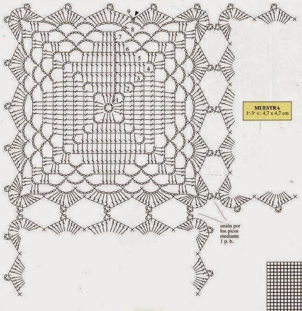 Вяжем пледы крючком схемы