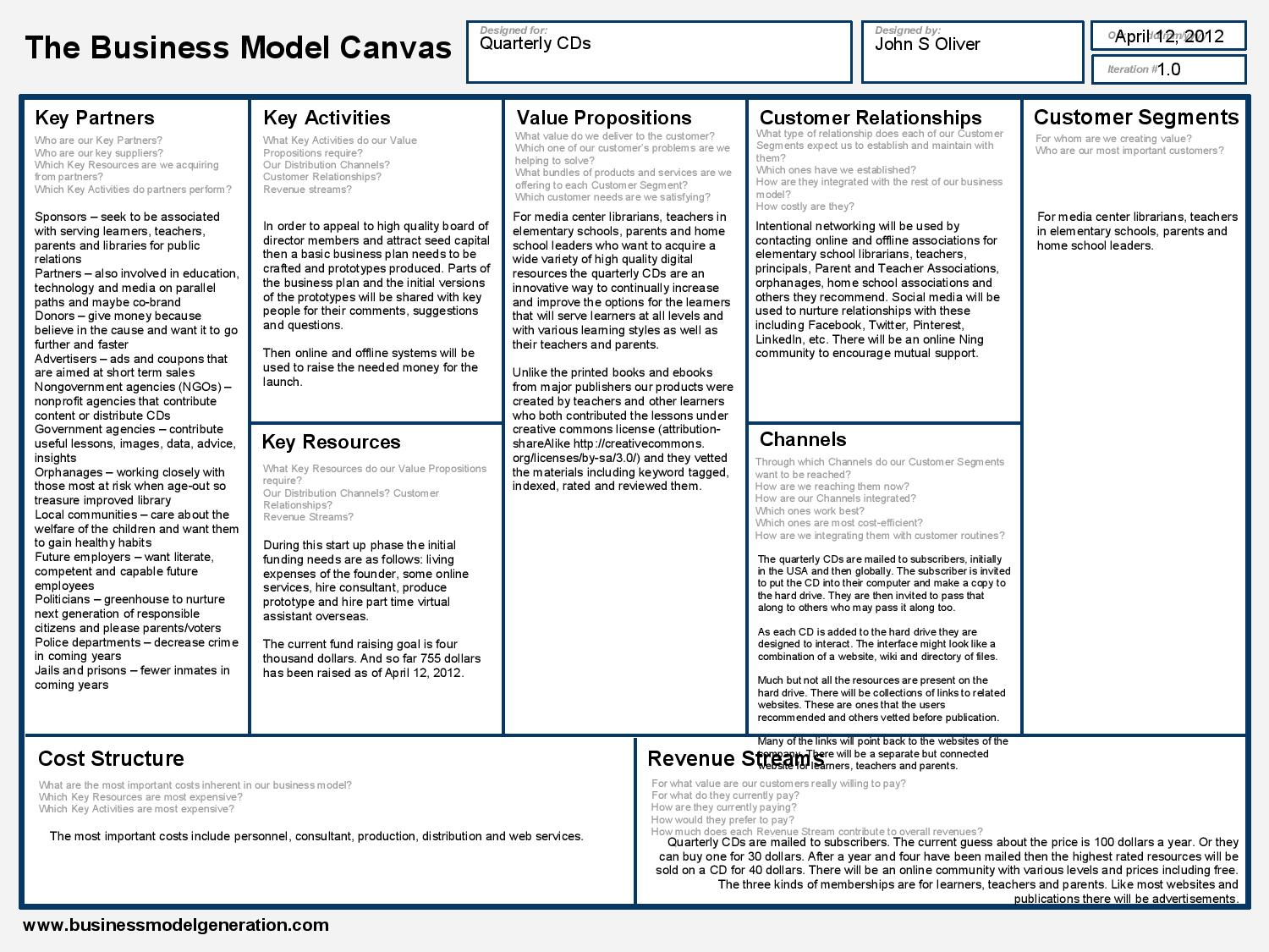 Business model canvas template accmission