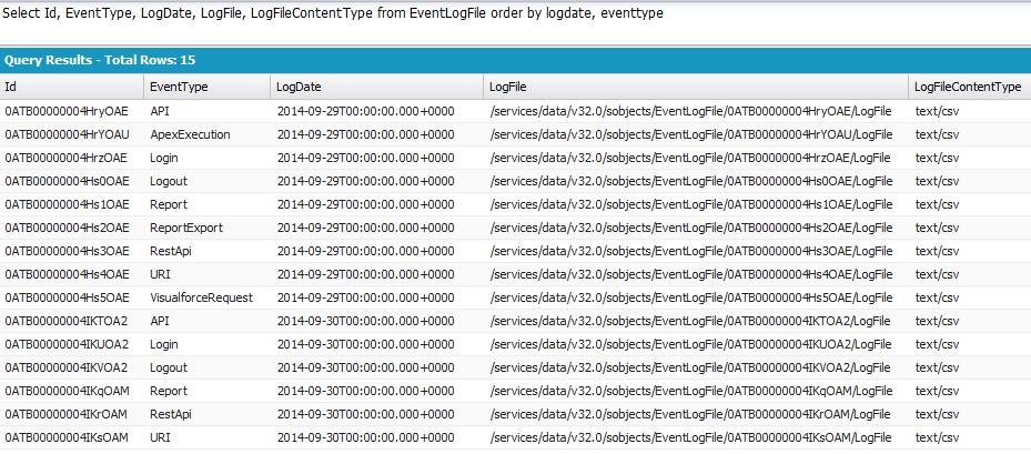 apex download file salesforce