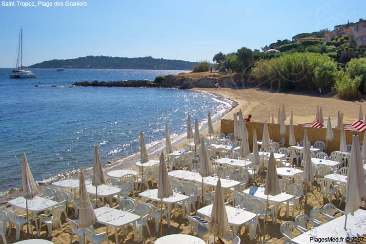 Fun Restaurants In St Tropez