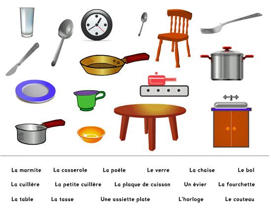 Apprenons fran ais ensemble - Ustensile de cuisine en anglais ...