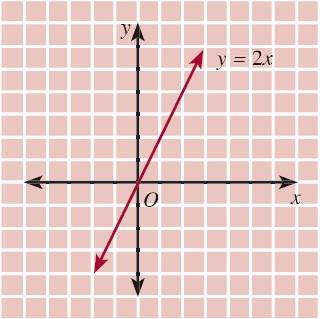 Fungsi komposisi dan fungsi invers aljabar contoh soal sifat gambar 2 grafik relasi ccuart Image collections