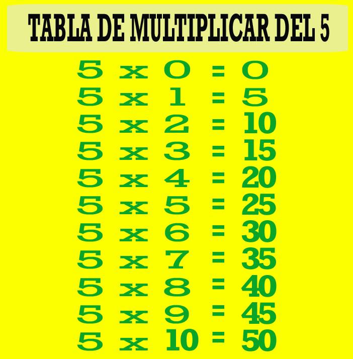 Las tablas de multiplicar for Table de 0 6