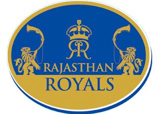 IPL 2014 RR Team Squad: Rajasthan Royals IPL Players List