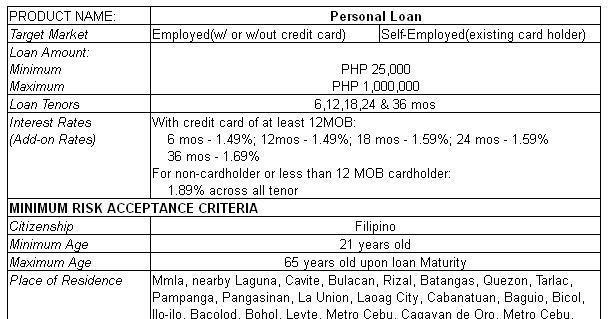 Eastwest Bank Loan Table >> Personal Bank Loan Eastwest Bank Personal Loan