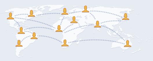 Facebook Social Circle
