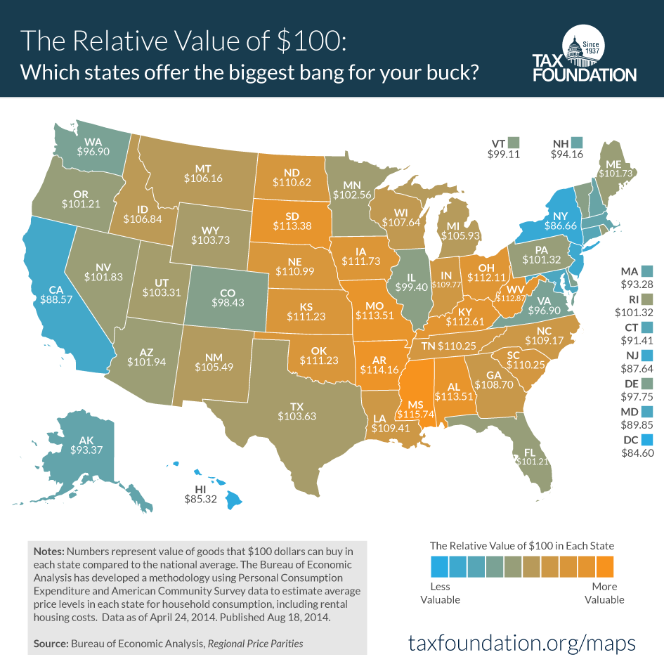 The relative cost of living by state political calculations Cost of living in different states in usa