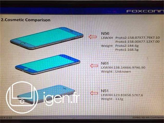 iPhone 6 ile ilgili Foxconn'dan Sızıntı
