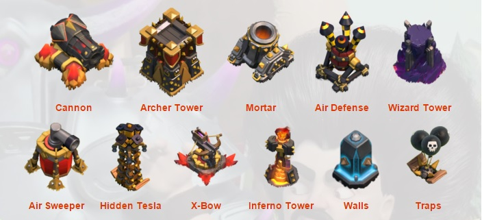 Guide to Clash of Clan...