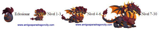 imagen de crecimiento del dragon cerberus