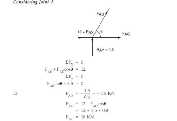 truss analysis method of sections pdf