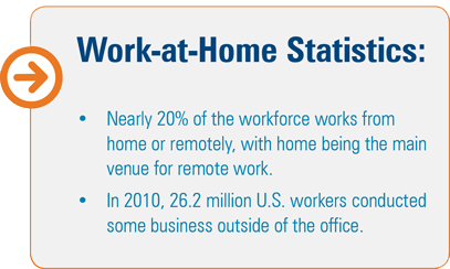 work at home, home, remote