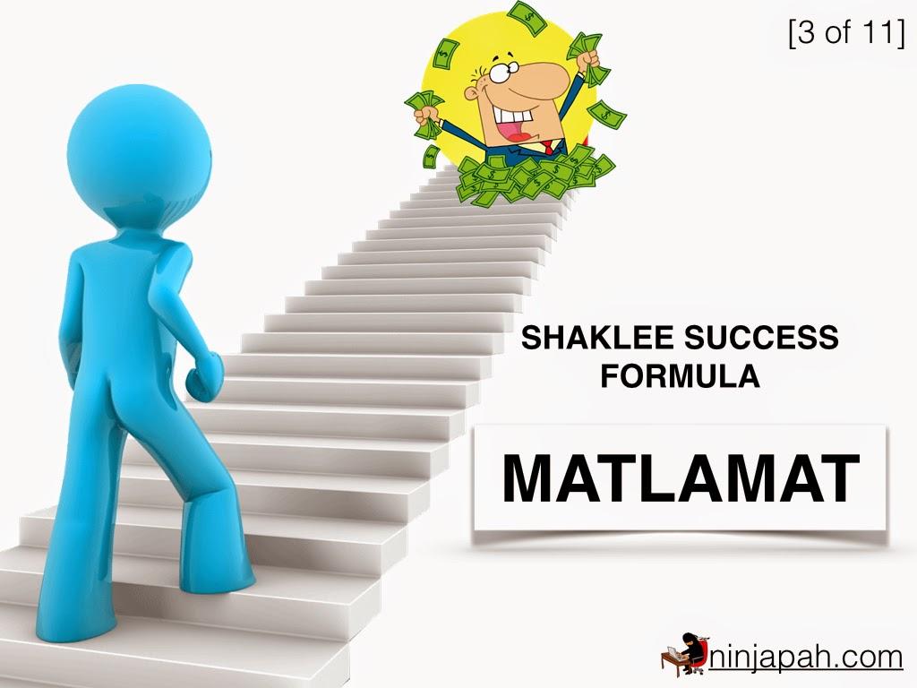Shaklee Success Formula Menulis Matlamat