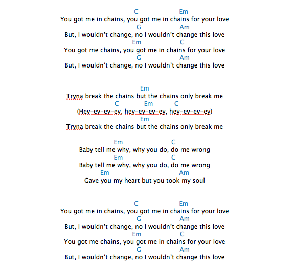 Your Love Never Fails Guitar Chords Image Collections Guitar Chord
