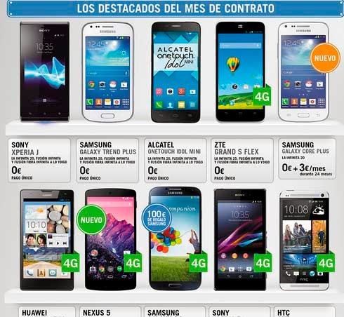 Precios de todos los móviles Yoigo en febrero 2014