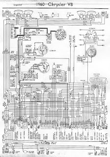 auto wiring diagram 2011 1960 chrysler v8 imperial wiring diagram