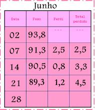 Tabela Junho