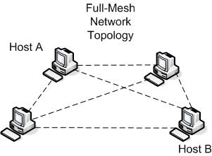 Ethernet Network Wiring Diagrams