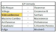 Próxima Jornada - 12ª