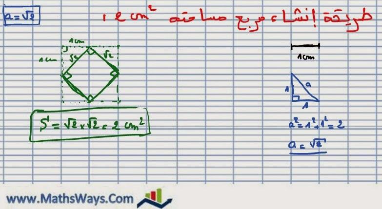 طريقة انشاء مربع مساحته 2 سنتمتر مربع
